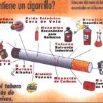 Información del contenido de los cigarrillos
