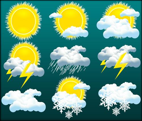 Resultado de imagen para fotos del clima
