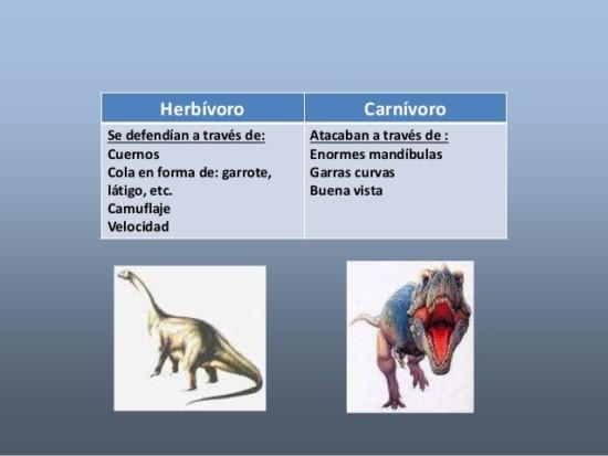 20143alos-dinosaurios-3-638