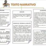 Información de Textos Narrativos: cuadros sinópticos