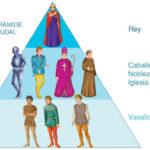 Información sobre el feudalismo en la edad media y sus orígenes