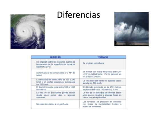 huracanes-y-tornados-2-638