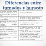Información de tornados y huracanes y cuadros comparativos con diferencias