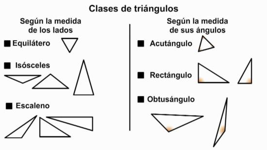triangulosmaxresdefault