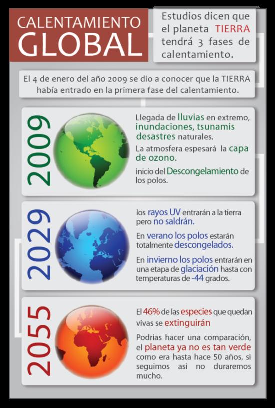 calentamiento_global 14