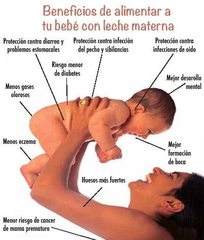 Por-qué-amamantar-significa-un-beneficio-para-tu-bebé