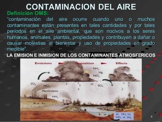 monitoreo-ambiental-calidad-de-aire-6-638