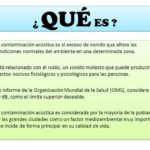 Más información sobre la Contaminación Sonora: Características y consecuencias
