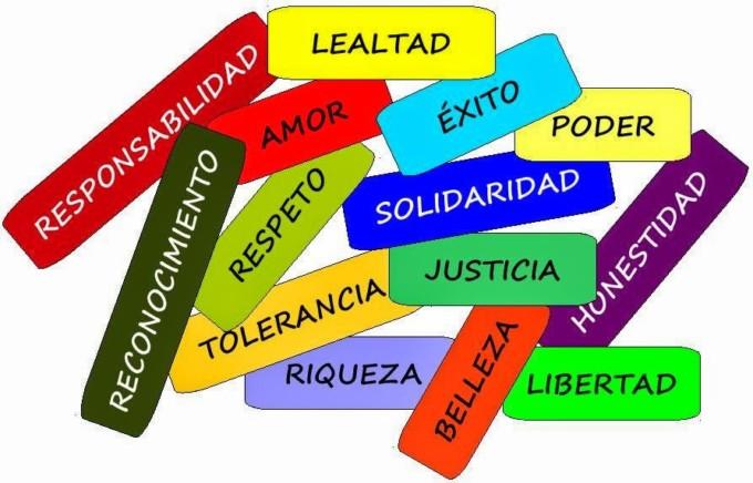 Valores Humanos, eticos, morales, culturales y universales ...