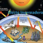 Efecto invernadero informacion completa