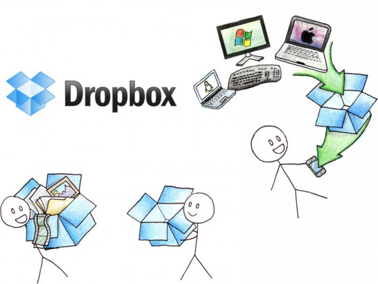 dropbox-box-leaking
