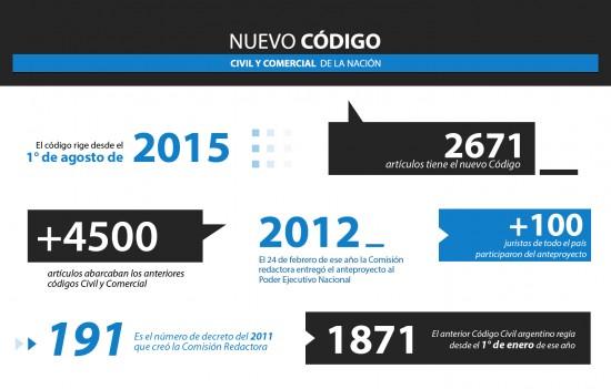 infografia_numeros