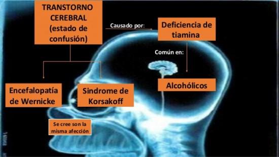 sindrome-de-korsakoff-2-638