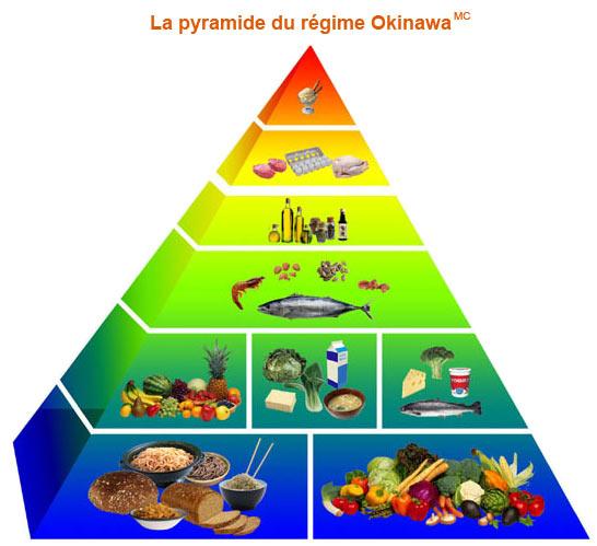 pyrami10