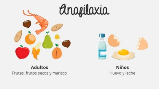 anafilaxia-semana-mundial-allergychef-02-620x350