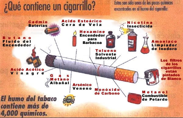 cigarrillos-componentes