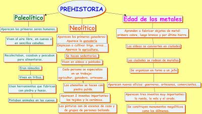 La-prehistoria