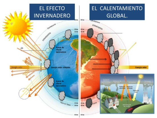 calentamiento-global-1-16-728