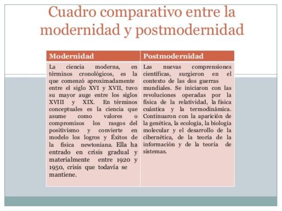 comparacin-entre-modernidad-y-postmodernidad-1-638