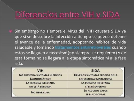 diferencias-entre-el-virus-del-vih-y-el-sida-4-638