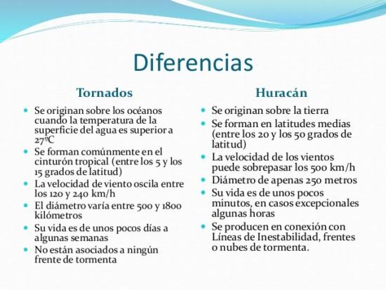 Informaci n sobre los tornados y diferencias con huracanes for Informacion sobre los arquitectos