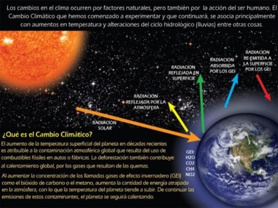 presentacion-cambiosclimaticosenmexico-4-728
