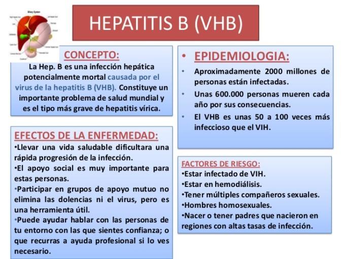 viajar-con-sida-y-hepatitis-b-2-728