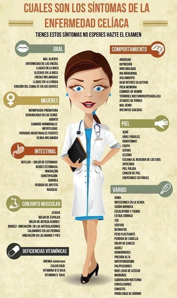 infografia-celiacos