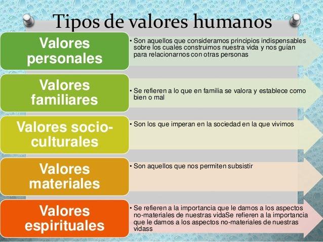 los-valores-humanos-7-638