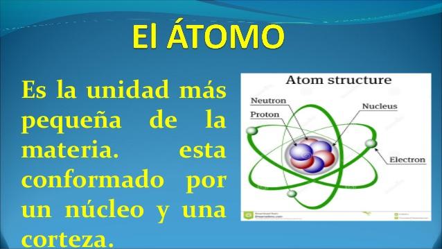 Fotos de atomos y sus partes 88